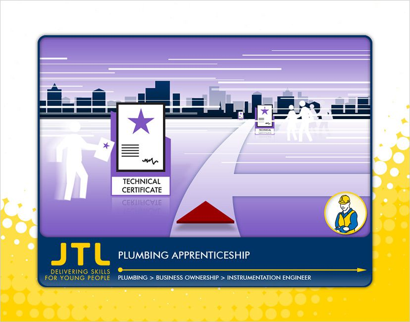 JTL Young Persons CD-Rom